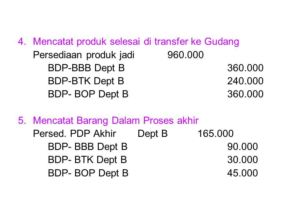 4.Mencatat produk selesai di transfer ke Gudang Persediaan produk jadi960.000 BDP-BBB Dept B360.000 BDP-BTK Dept B240.000 BDP- BOP Dept B360.000 5.Men