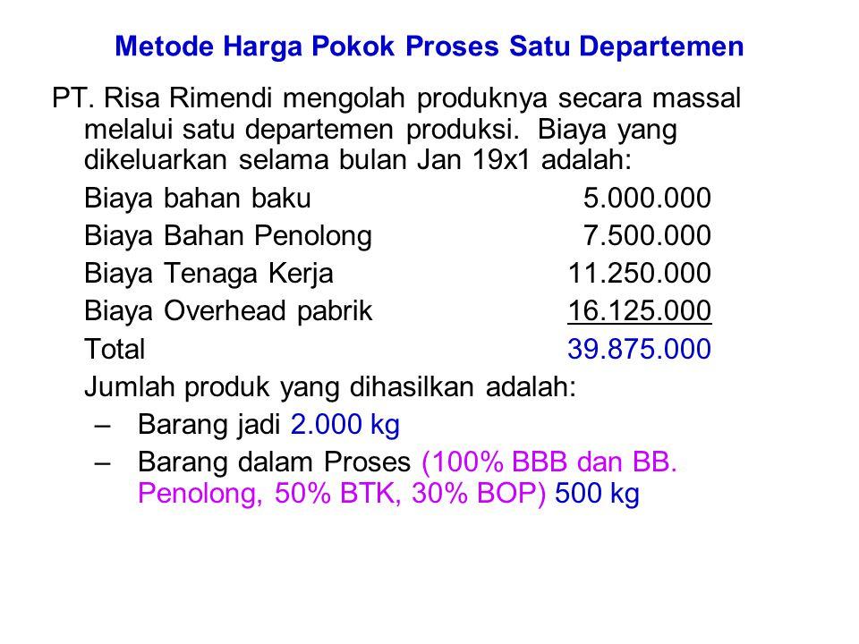  Perhitungan Biaya HP produk jadi yang ditransfer ke Dept B 24.000 Kg x Rp 40960.000 HP Produk dalm proses akhir HP dari dept A (6.000 x 15)=90.000 Biaya tambahan di dept B BTK (50% x 6.000 x Rp 10)=30.000 BOP (50% x 6.000 x Rp 15) =45.000 75.000 Total HP produk dalam proses Dept B165.000 Jumlah biaya produksi Dept B Jan 19x1 1.125.000