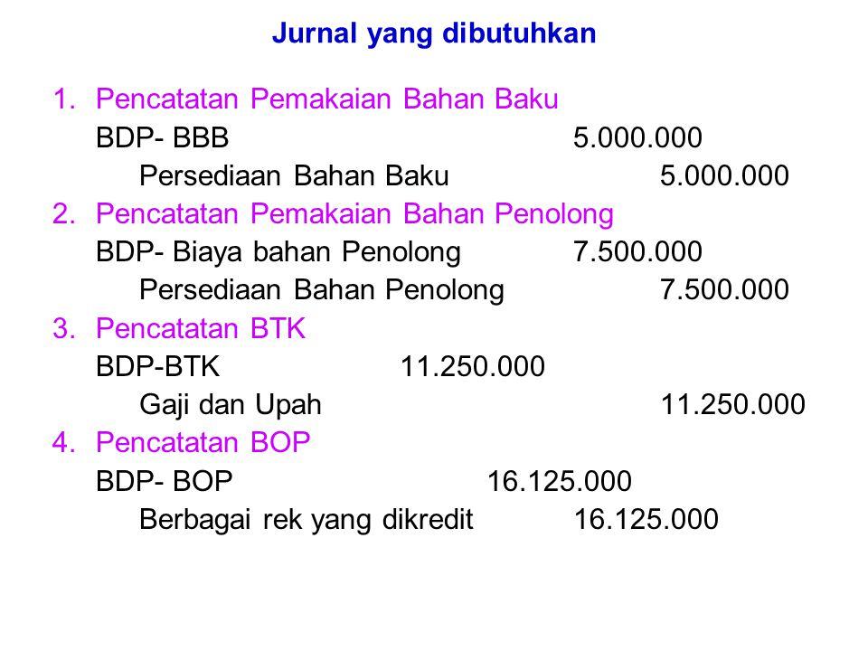 Jurnal di Dept B: 1.Mencatat Penerimaan Produk dari dept A BDP- BBB dept B450.000 BDP-BBB Dept A 60.000 BDP-BTK Dept A150.000 BDP- BOP Dept A240.000 2.Pencatatan BTK BDP-BTK Dept B270.000 Gaji dan Upah270.000 3.Pencatatan BOP BDP- BOP Dept B405.000 Berbagai rek yang dikredit405.000