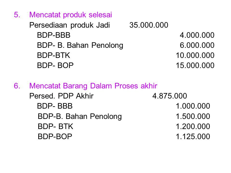 5.Mencatat produk selesai Persediaan produk Jadi35.000.000 BDP-BBB 4.000.000 BDP- B. Bahan Penolong 6.000.000 BDP-BTK10.000.000 BDP- BOP15.000.000 6.M