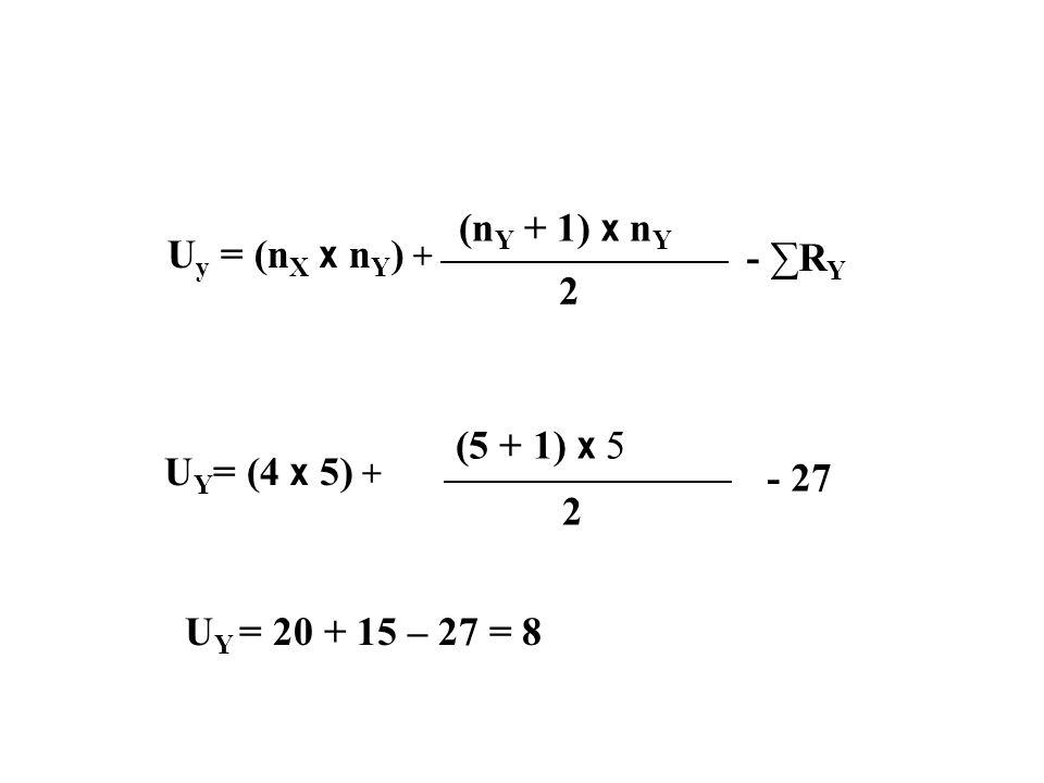 U y = (n X x n Y ) + (n Y + 1) x n Y 2 - ∑R Y U Y = (4 x 5) + (5 + 1) x 5 2 - 27 U Y = 20 + 15 – 27 = 8