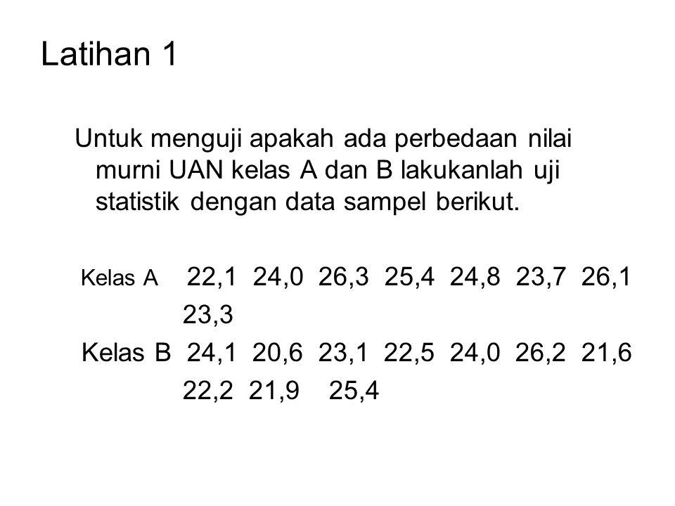 Latihan 1 Untuk menguji apakah ada perbedaan nilai murni UAN kelas A dan B lakukanlah uji statistik dengan data sampel berikut. Kelas A 22,1 24,0 26,3