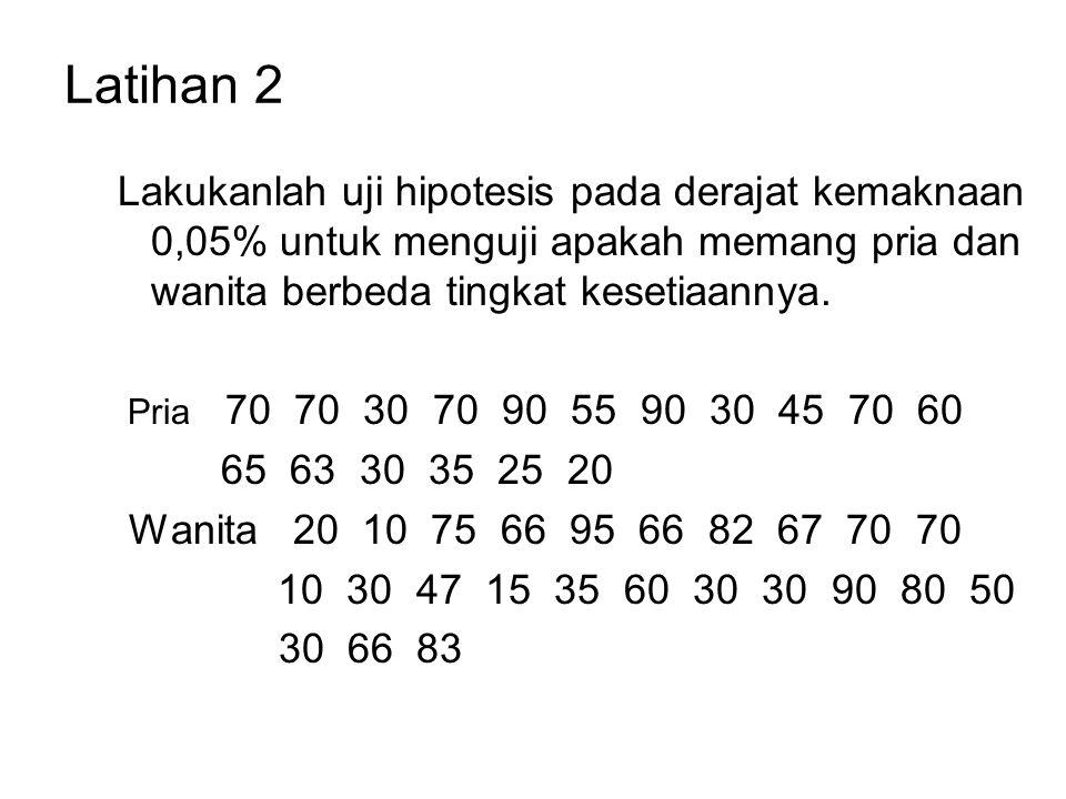 Latihan 2 Lakukanlah uji hipotesis pada derajat kemaknaan 0,05% untuk menguji apakah memang pria dan wanita berbeda tingkat kesetiaannya. Pria 70 70 3