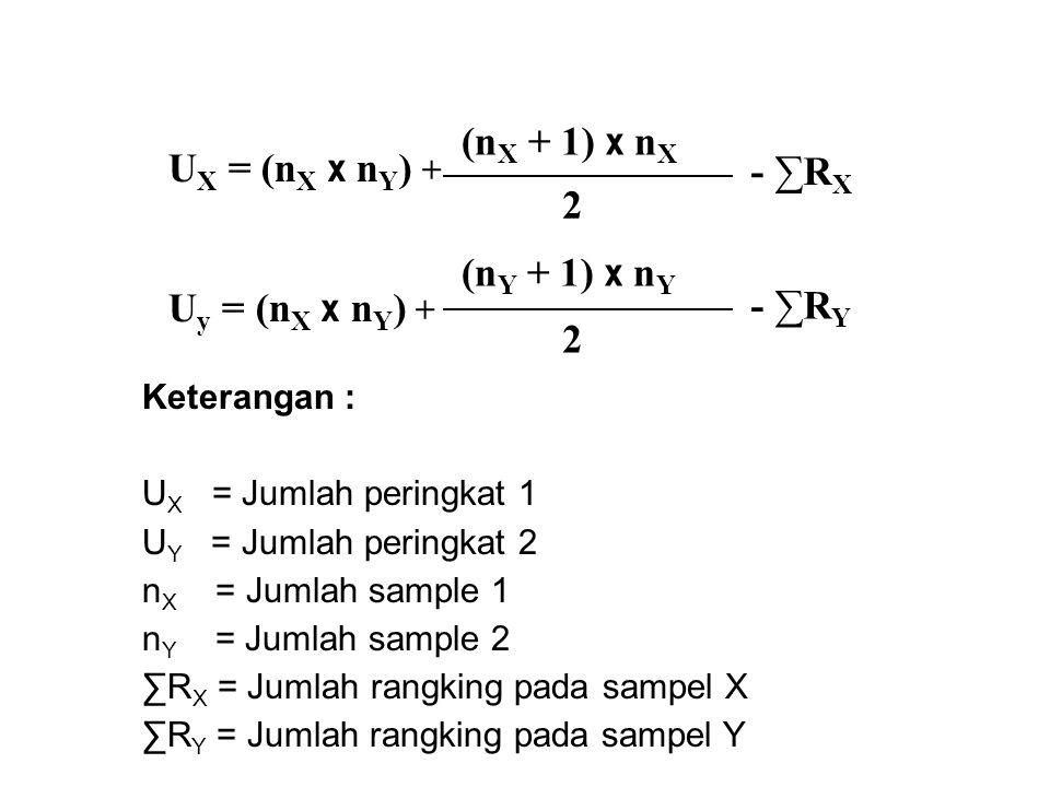 Keterangan : U X = Jumlah peringkat 1 U Y = Jumlah peringkat 2 n X = Jumlah sample 1 n Y = Jumlah sample 2 ∑R X = Jumlah rangking pada sampel X ∑R Y =