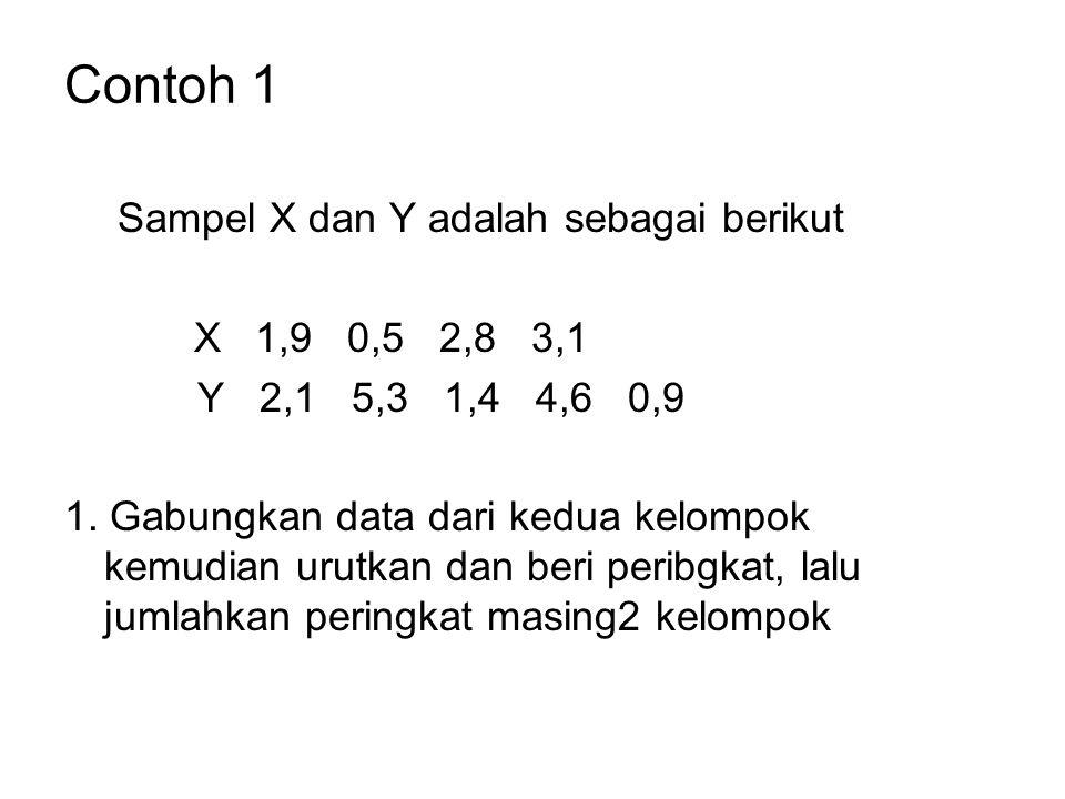 Contoh 1 Sampel X dan Y adalah sebagai berikut X 1,9 0,5 2,8 3,1 Y 2,1 5,3 1,4 4,6 0,9 1. Gabungkan data dari kedua kelompok kemudian urutkan dan beri