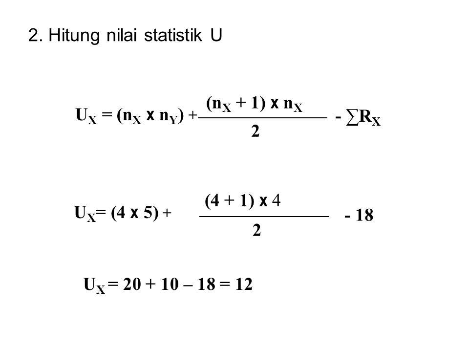 2. Hitung nilai statistik U U X = (n X x n Y ) + (n X + 1) x n X 2 - ∑R X U X = (4 x 5) + (4 + 1) x 4 2 - 18 U X = 20 + 10 – 18 = 12