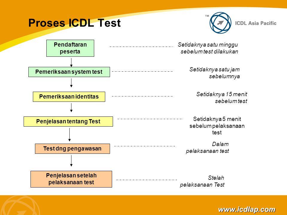 Permohonan peserta ujian Peserta ujian yang tidak puas dengan salah satu aspek atau keseluruhan proses pelaksanaan ujian terlebih dahulu harus mendiskusikannya dengan ATC.