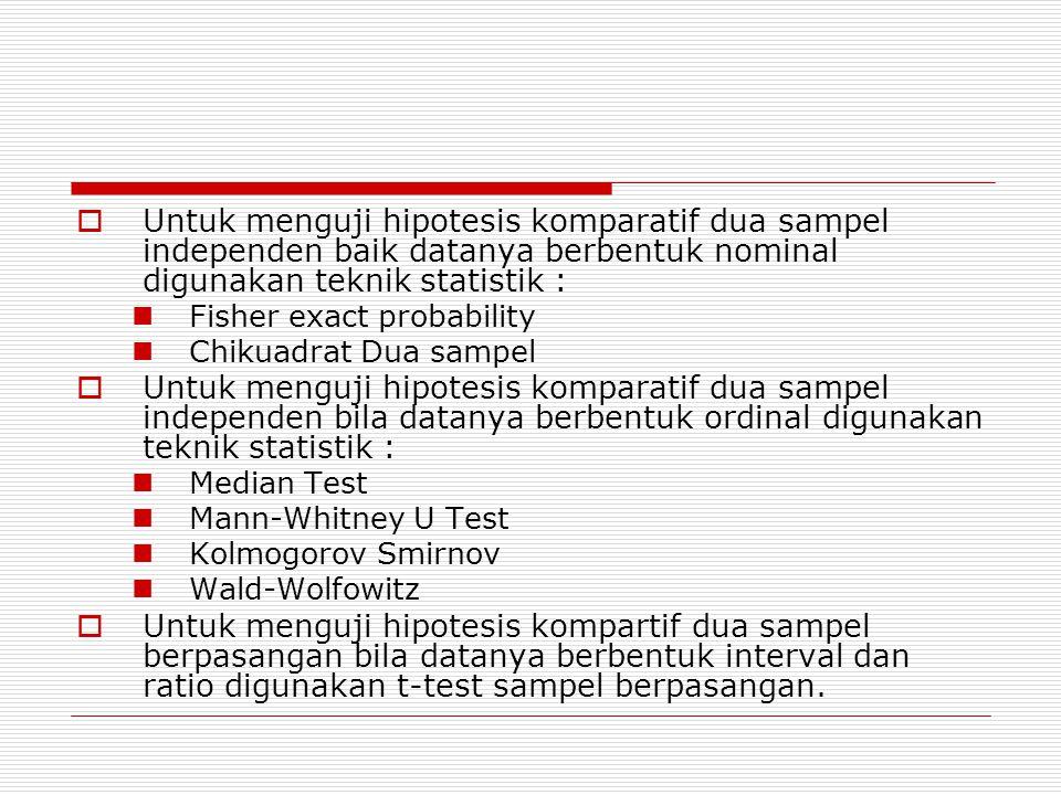  Untuk menguji hipotesis komparatif dua sampel independen baik datanya berbentuk nominal digunakan teknik statistik : Fisher exact probability Chikuadrat Dua sampel  Untuk menguji hipotesis komparatif dua sampel independen bila datanya berbentuk ordinal digunakan teknik statistik : Median Test Mann-Whitney U Test Kolmogorov Smirnov Wald-Wolfowitz  Untuk menguji hipotesis kompartif dua sampel berpasangan bila datanya berbentuk interval dan ratio digunakan t-test sampel berpasangan.