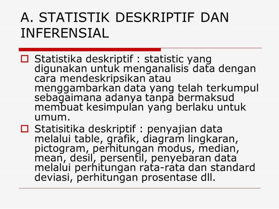 A. STATISTIK DESKRIPTIF DAN INFERENSIAL  Statistika deskriptif : statistic yang digunakan untuk menganalisis data dengan cara mendeskripsikan atau me