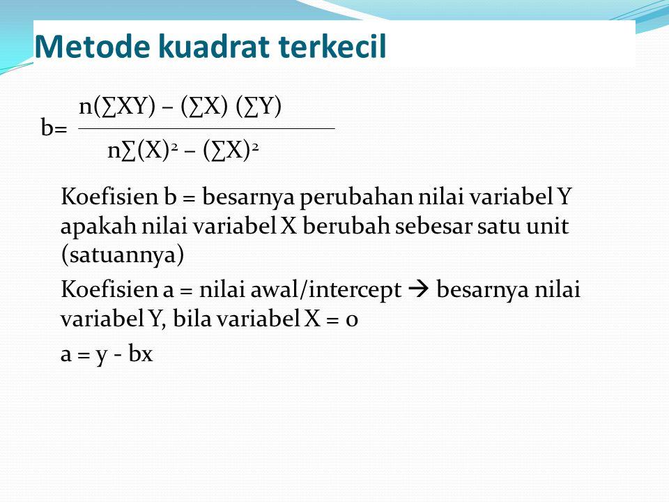 Metode kuadrat terkecil n(∑XY) – (∑X) (∑Y) b= n∑(X) 2 – (∑X) 2 Koefisien b = besarnya perubahan nilai variabel Y apakah nilai variabel X berubah sebesar satu unit (satuannya) Koefisien a = nilai awal/intercept  besarnya nilai variabel Y, bila variabel X = 0 a = y - bx