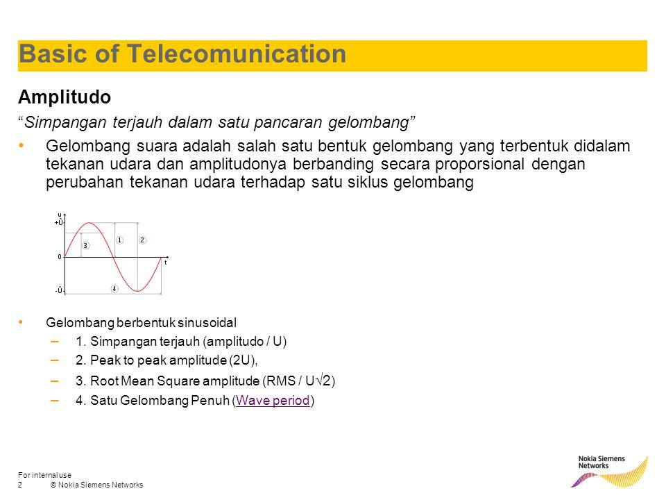 "2© Nokia Siemens Networks For internal use Basic of Telecomunication Amplitudo ""Simpangan terjauh dalam satu pancaran gelombang"" Gelombang suara adala"