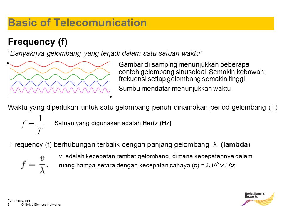 3© Nokia Siemens Networks For internal use Basic of Telecomunication Frequency (f) Banyaknya gelombang yang terjadi dalam satu satuan waktu Gambar di samping menunjukkan beberapa contoh gelombang sinusoidal.