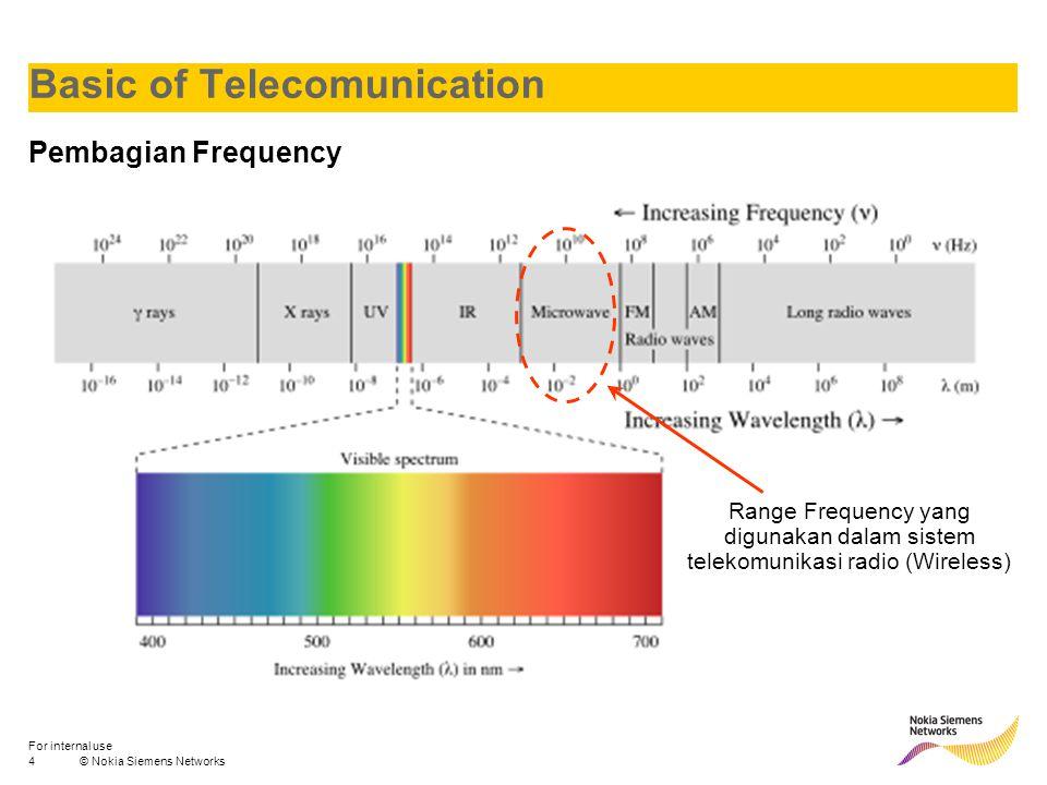 4© Nokia Siemens Networks For internal use Basic of Telecomunication Pembagian Frequency Range Frequency yang digunakan dalam sistem telekomunikasi ra