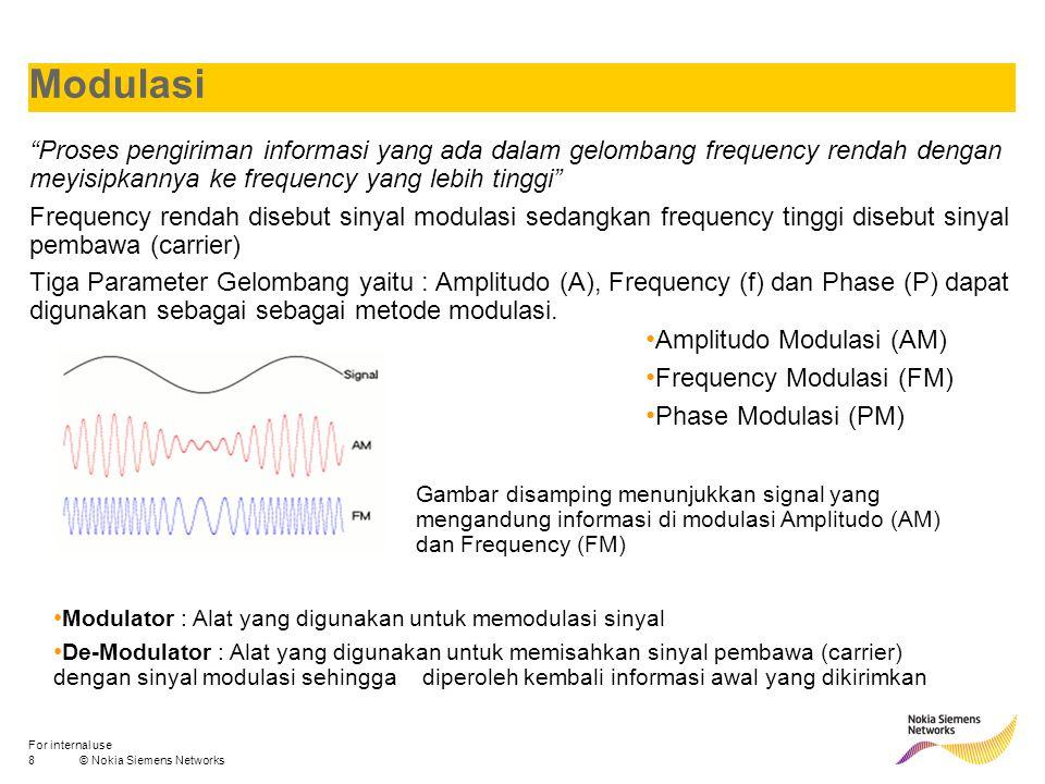 """8© Nokia Siemens Networks For internal use Modulasi """"Proses pengiriman informasi yang ada dalam gelombang frequency rendah dengan meyisipkannya ke fre"""