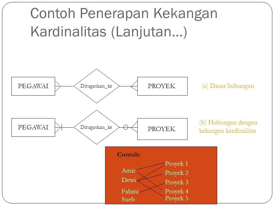 Contoh Penerapan Kekangan Kardinalitas (Lanjutan…) Ditugaskan_ke PEGAWAIPROYEK (a) Dasar hubungan (b) Hubungan dengan kekangan kardinalitas Ditugaskan