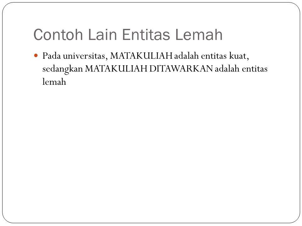Contoh Soal tentang Diagram E-R Matakuliah diselenggarakan di sebuah universitas dinyatakan dalam entitas MATAKULIAH dengan atribut Kode_Matakuliah (sebagai pengenal), Nama_Matakuliah, dan Sks.