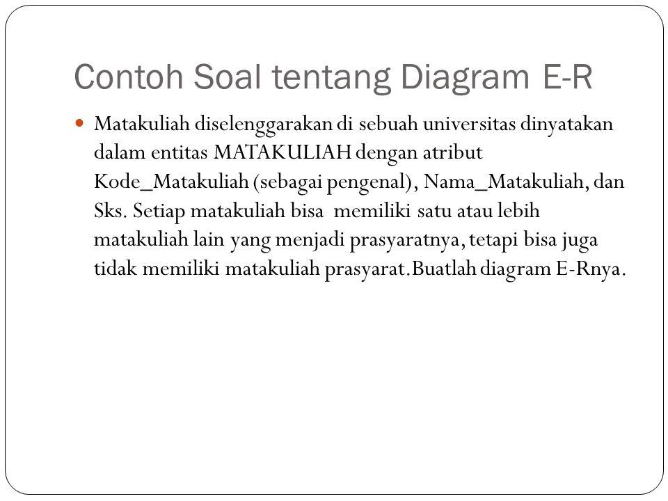 Contoh Soal tentang Diagram E-R Matakuliah diselenggarakan di sebuah universitas dinyatakan dalam entitas MATAKULIAH dengan atribut Kode_Matakuliah (s