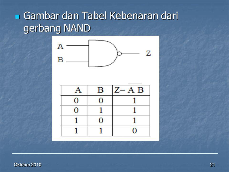Oktober 2010 21 Gambar dan Tabel Kebenaran dari gerbang NAND Gambar dan Tabel Kebenaran dari gerbang NAND