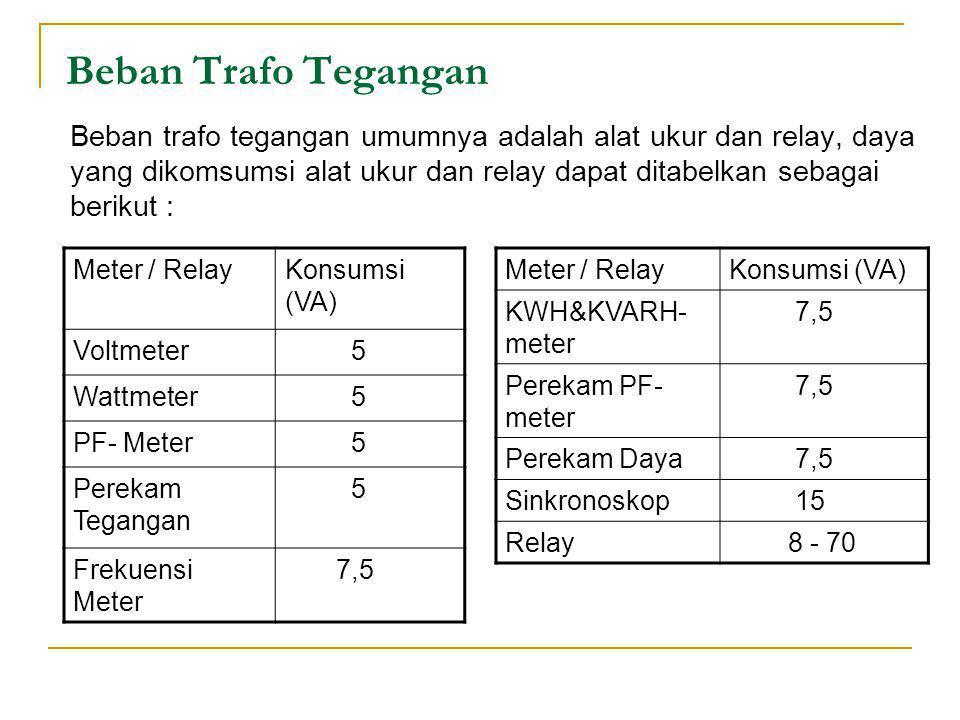 Beban Trafo Tegangan Beban trafo tegangan umumnya adalah alat ukur dan relay, daya yang dikomsumsi alat ukur dan relay dapat ditabelkan sebagai berikut : Meter / RelayKonsumsi (VA) KWH&KVARH- meter 7,5 Perekam PF- meter 7,5 Perekam Daya 7,5 Sinkronoskop 15 Relay 8 - 70 Meter / RelayKonsumsi (VA) Voltmeter 5 Wattmeter 5 PF- Meter 5 Perekam Tegangan 5 Frekuensi Meter 7,5