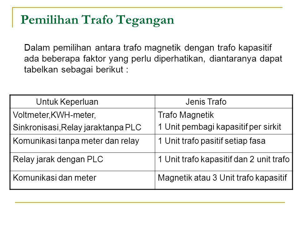Pemilihan Trafo Tegangan Dalam pemilihan antara trafo magnetik dengan trafo kapasitif ada beberapa faktor yang perlu diperhatikan, diantaranya dapat tabelkan sebagai berikut : Untuk Keperluan Jenis Trafo Voltmeter,KWH-meter, Sinkronisasi,Relay jaraktanpa PLC Trafo Magnetik 1 Unit pembagi kapasitif per sirkit Komunikasi tanpa meter dan relay1 Unit trafo pasitif setiap fasa Relay jarak dengan PLC1 Unit trafo kapasitif dan 2 unit trafo Komunikasi dan meterMagnetik atau 3 Unit trafo kapasitif