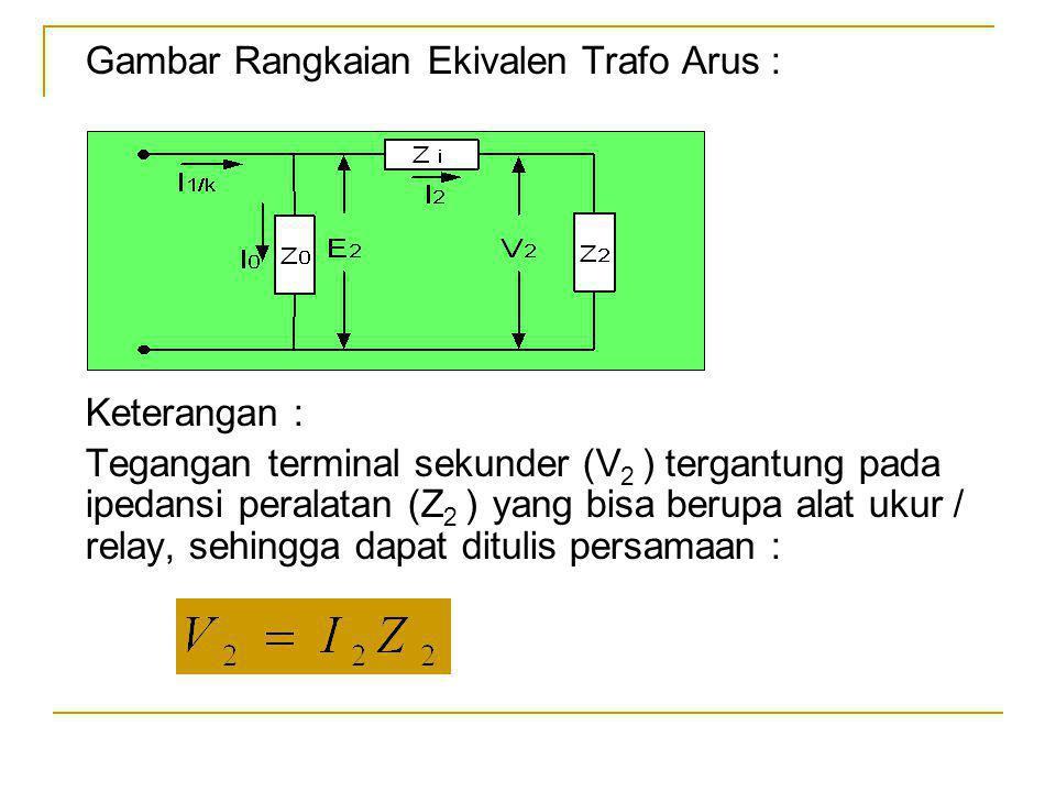 Gambar Rangkaian Ekivalen Trafo Arus : Keterangan : Tegangan terminal sekunder (V 2 ) tergantung pada ipedansi peralatan (Z 2 ) yang bisa berupa alat ukur / relay, sehingga dapat ditulis persamaan :