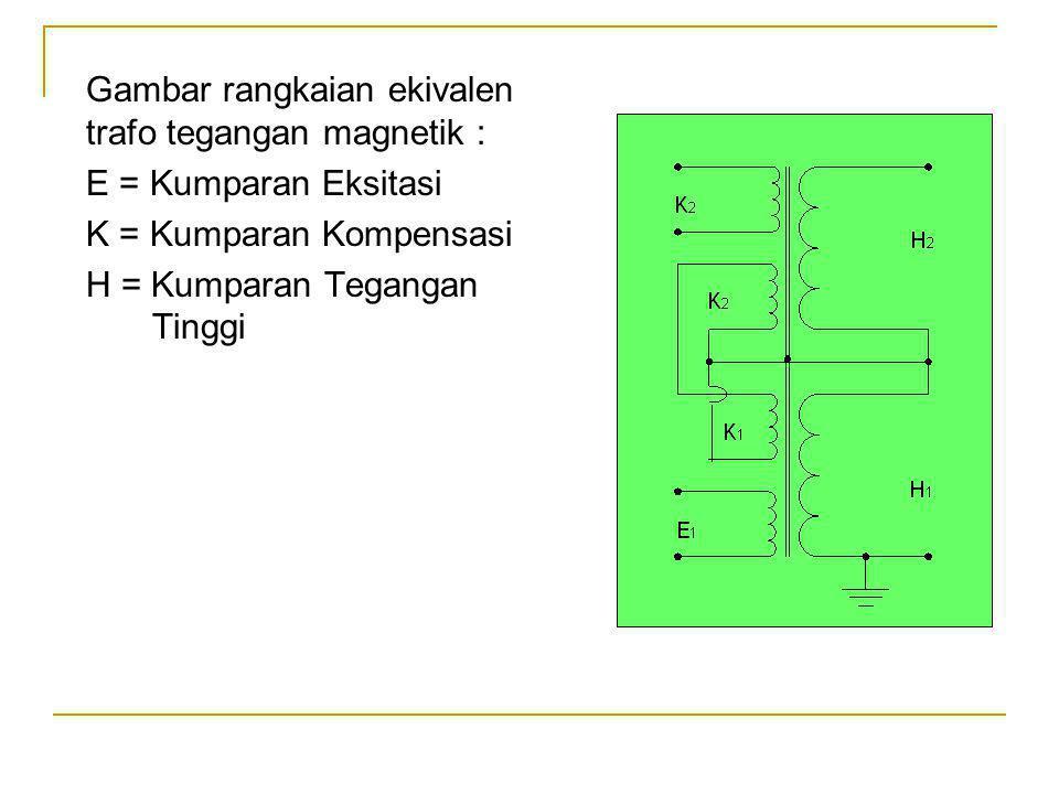 Gambar rangkaian ekivalen trafo tegangan magnetik : E = Kumparan Eksitasi K = Kumparan Kompensasi H = Kumparan Tegangan Tinggi