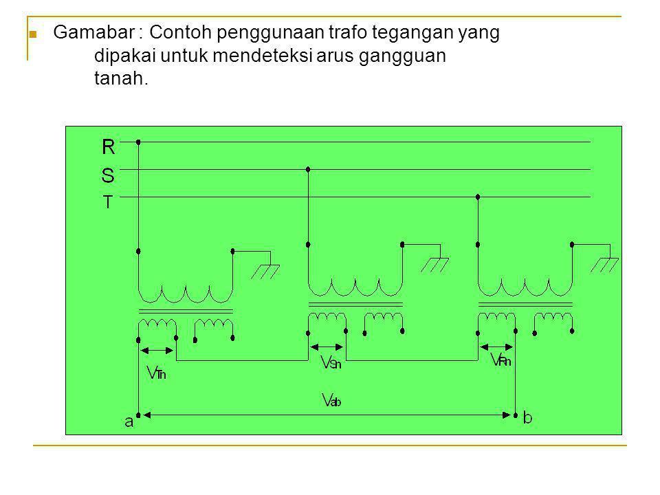Gamabar : Contoh penggunaan trafo tegangan yang dipakai untuk mendeteksi arus gangguan tanah.