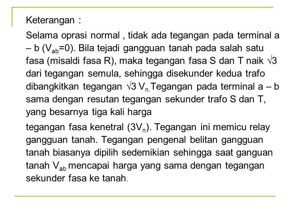 Keterangan : Selama oprasi normal, tidak ada tegangan pada terminal a – b (V ab =0). Bila tejadi gangguan tanah pada salah satu fasa (misaldi fasa R),