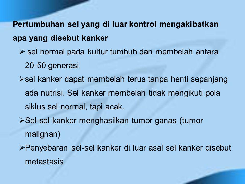 Macam-macam kanker  karcinoma adalah kanker yang menutupi permukaan internal atau eksternal tubuh, seperti kulit, permukaan usus  Sarcoma adalah kanker berasal dari jaringan penyokong tubuh, seperti tulang, otot  Leukemia: kanker jaringan pembentuk darah, seperti sumsum tulang  Lymphomas: kanker berasal dari jaringan limfa, lymph nodes