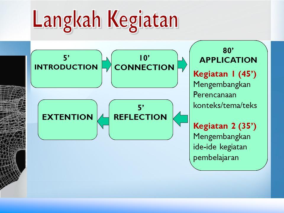 5' INTRODUCTION 10' CONNECTION 80' APPLICATION Kegiatan 1 (45') Mengembangkan Perencanaan konteks/tema/teks Kegiatan 2 (35') Mengembangkan ide-ide keg