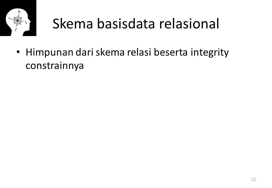 Skema basisdata relasional Himpunan dari skema relasi beserta integrity constrainnya 12