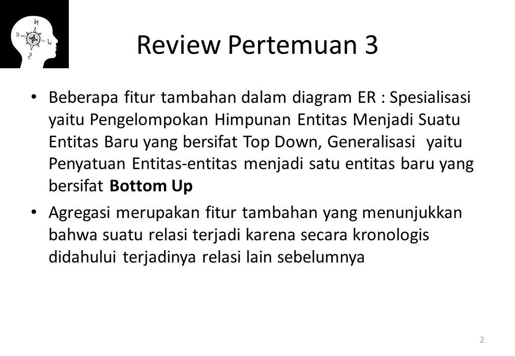 Review Pertemuan 3 Beberapa fitur tambahan dalam diagram ER : Spesialisasi yaitu Pengelompokan Himpunan Entitas Menjadi Suatu Entitas Baru yang bersif