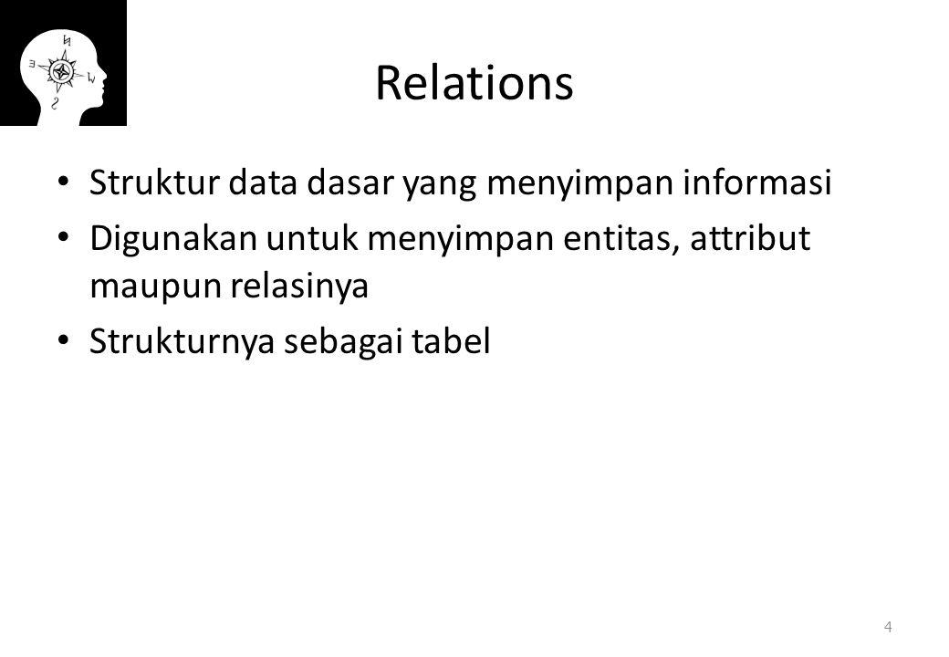 Relations Struktur data dasar yang menyimpan informasi Digunakan untuk menyimpan entitas, attribut maupun relasinya Strukturnya sebagai tabel 4