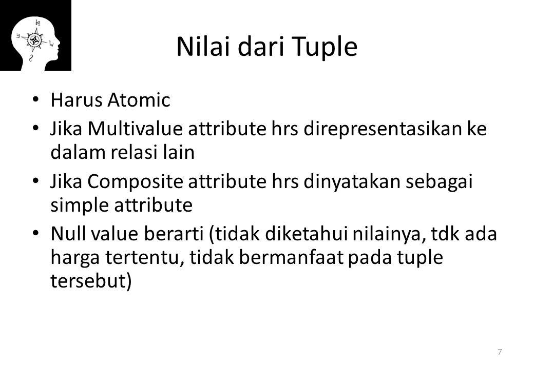 Nilai dari Tuple Harus Atomic Jika Multivalue attribute hrs direpresentasikan ke dalam relasi lain Jika Composite attribute hrs dinyatakan sebagai simple attribute Null value berarti (tidak diketahui nilainya, tdk ada harga tertentu, tidak bermanfaat pada tuple tersebut) 7