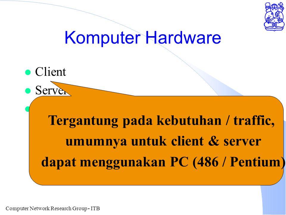 Computer Network Research Group - ITB Komputer Hardware l Client l Server l Router Tergantung pada kebutuhan / traffic, umumnya untuk client & server dapat menggunakan PC (486 / Pentium)
