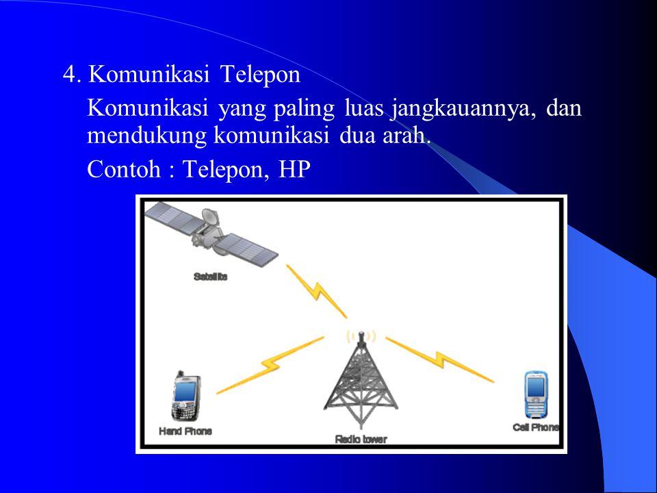 4. Komunikasi Telepon Komunikasi yang paling luas jangkauannya, dan mendukung komunikasi dua arah. Contoh : Telepon, HP