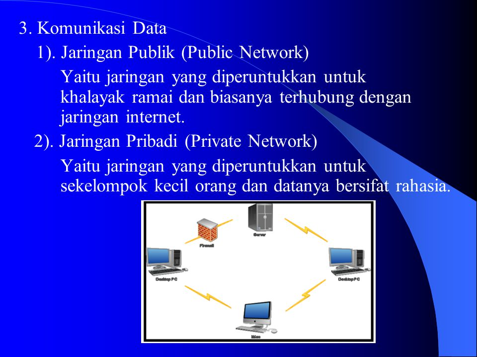 3. Komunikasi Data 1). Jaringan Publik (Public Network) Yaitu jaringan yang diperuntukkan untuk khalayak ramai dan biasanya terhubung dengan jaringan