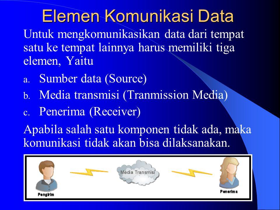 Elemen Komunikasi Data a. Sumber data (Source) b. Media transmisi (Tranmission Media) c. Penerima (Receiver) Untuk mengkomunikasikan data dari tempat