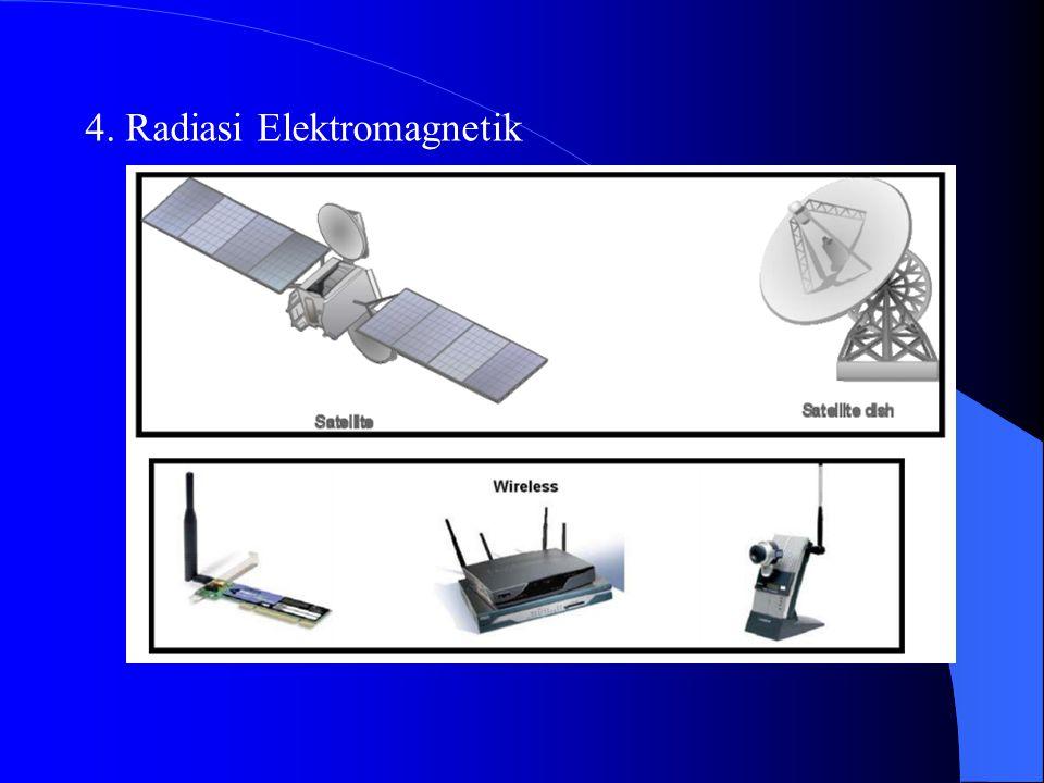4. Radiasi Elektromagnetik