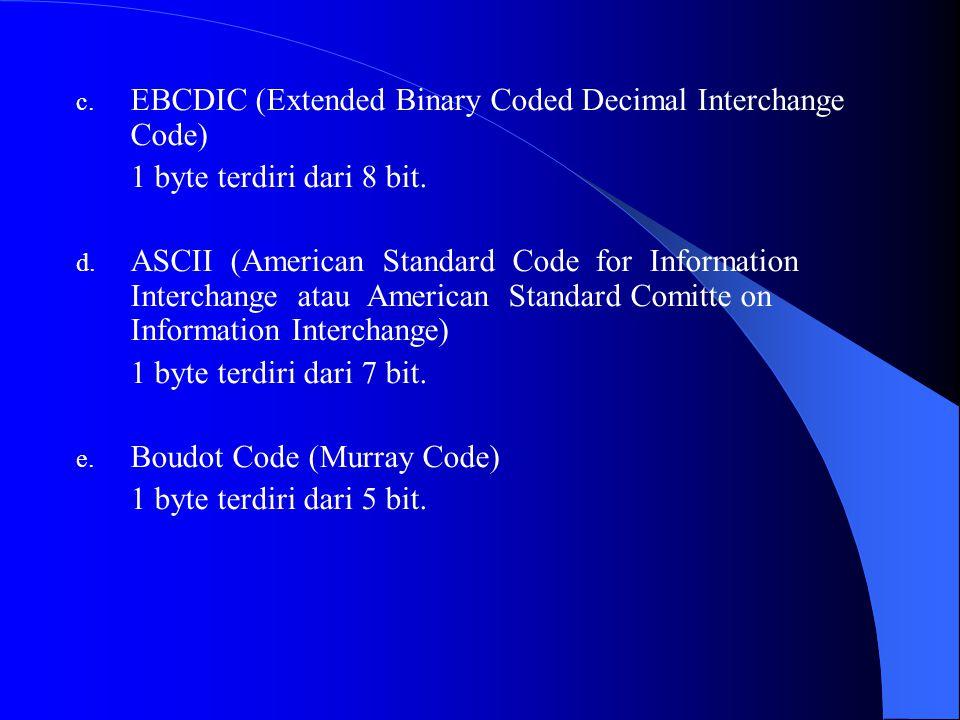 c. EBCDIC (Extended Binary Coded Decimal Interchange Code) 1 byte terdiri dari 8 bit. d. ASCII (American Standard Code for Information Interchange ata