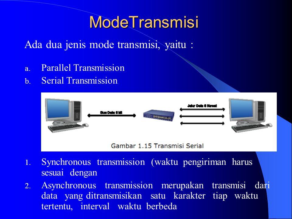 ModeTransmisi a. Parallel Transmission b. Serial Transmission Ada dua jenis mode transmisi, yaitu : 1. Synchronous transmission (waktu pengiriman haru