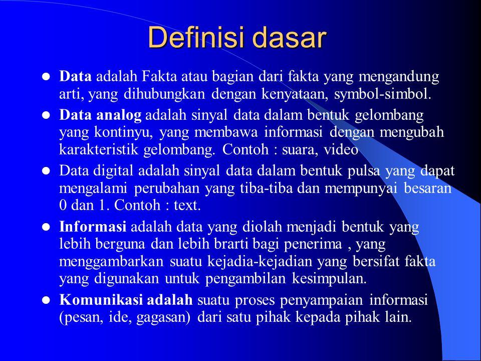 Pengertian dari …… Komunikasi Data adalah hubungan atau interaksi (pengiriman dan peneriman) antar device yang terhubung dalam sebuah jaringan, baik yang dengan jangkauan sempit maupun dengan jangkauan yang lebih luas.
