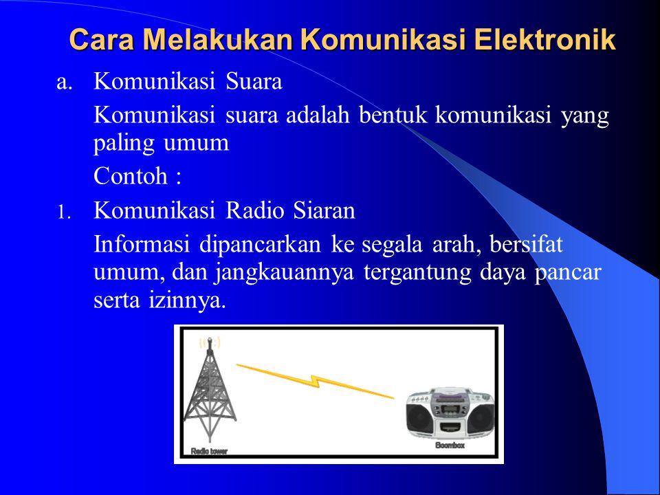 Cara Melakukan Komunikasi Elektronik a. Komunikasi Suara Komunikasi suara adalah bentuk komunikasi yang paling umum Contoh : 1. Komunikasi Radio Siara