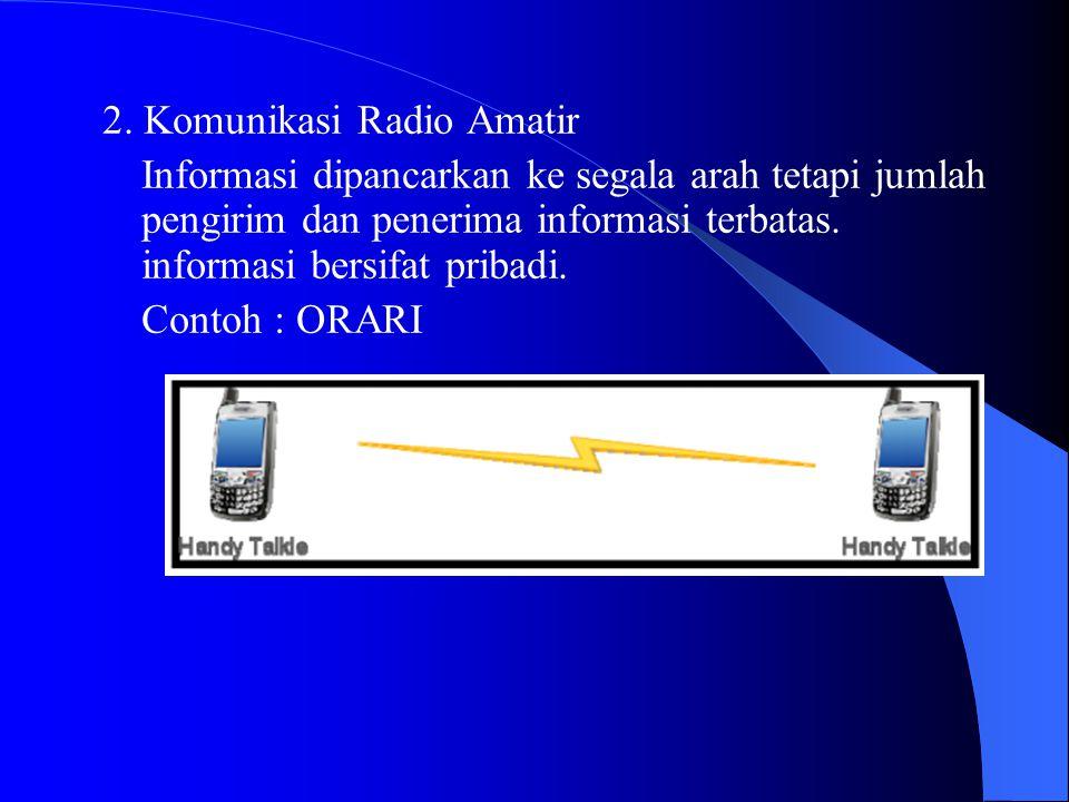 2. Komunikasi Radio Amatir Informasi dipancarkan ke segala arah tetapi jumlah pengirim dan penerima informasi terbatas. informasi bersifat pribadi. Co