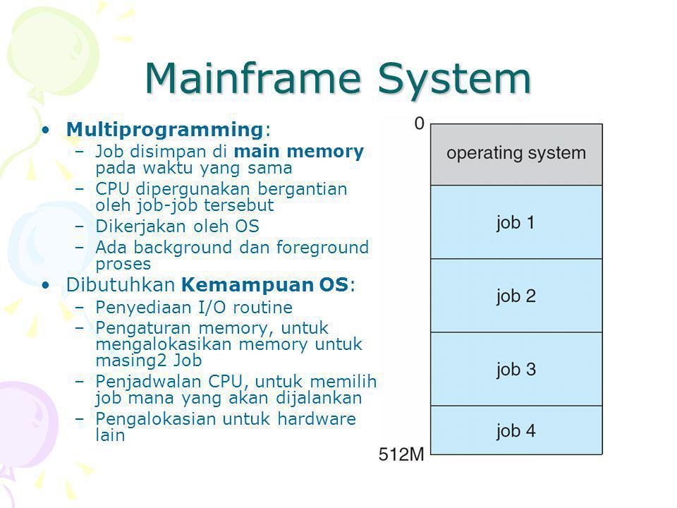 Mainframe System Multiprogramming: –Job disimpan di main memory pada waktu yang sama –CPU dipergunakan bergantian oleh job-job tersebut –Dikerjakan oleh OS –Ada background dan foreground proses Dibutuhkan Kemampuan OS: –Penyediaan I/O routine –Pengaturan memory, untuk mengalokasikan memory untuk masing2 Job –Penjadwalan CPU, untuk memilih job mana yang akan dijalankan –Pengalokasian untuk hardware lain