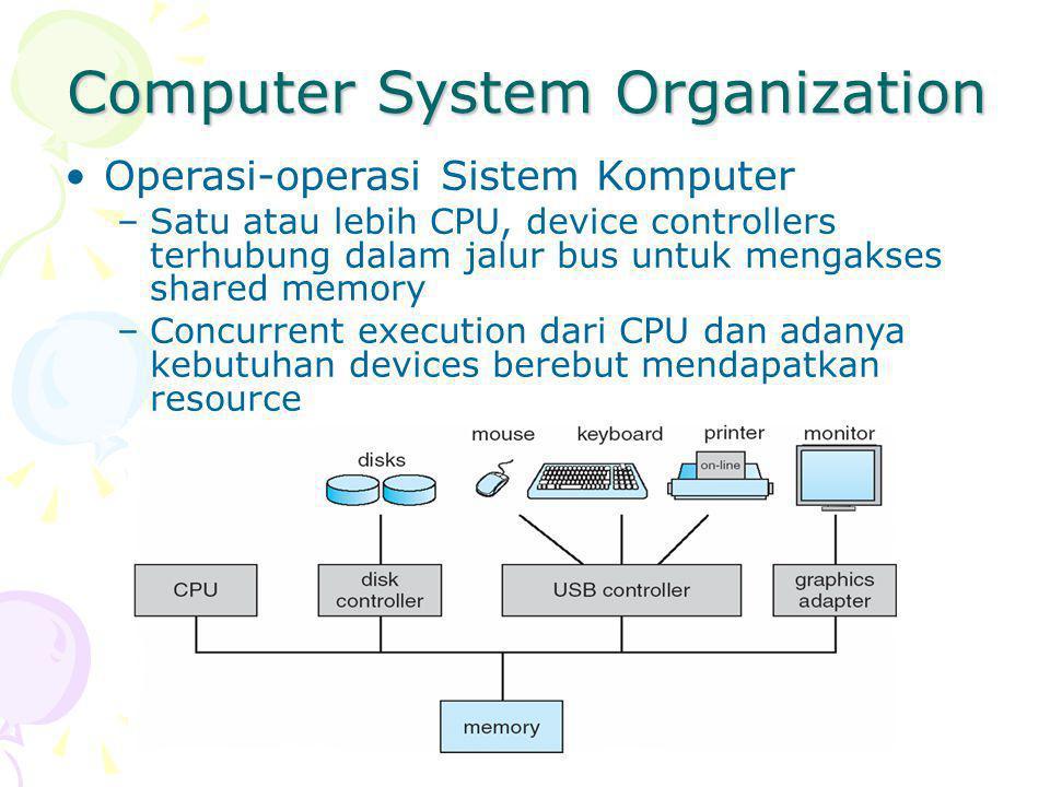 Computer System Organization Operasi-operasi Sistem Komputer –Satu atau lebih CPU, device controllers terhubung dalam jalur bus untuk mengakses shared memory –Concurrent execution dari CPU dan adanya kebutuhan devices berebut mendapatkan resource