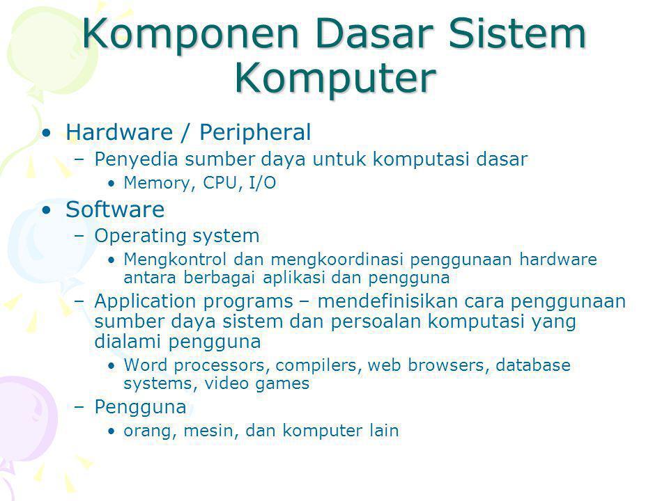 Komponen Dasar Sistem Komputer Hardware / Peripheral –Penyedia sumber daya untuk komputasi dasar Memory, CPU, I/O Software –Operating system Mengkontrol dan mengkoordinasi penggunaan hardware antara berbagai aplikasi dan pengguna –Application programs – mendefinisikan cara penggunaan sumber daya sistem dan persoalan komputasi yang dialami pengguna Word processors, compilers, web browsers, database systems, video games –Pengguna orang, mesin, dan komputer lain