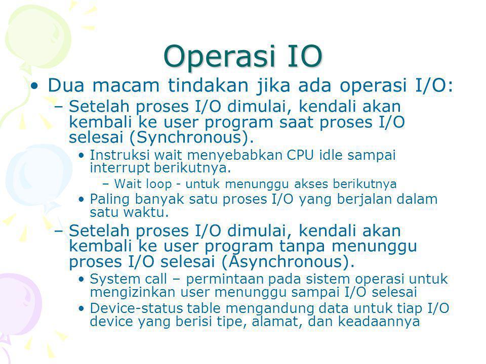 Operasi IO Dua macam tindakan jika ada operasi I/O: –Setelah proses I/O dimulai, kendali akan kembali ke user program saat proses I/O selesai (Synchronous).