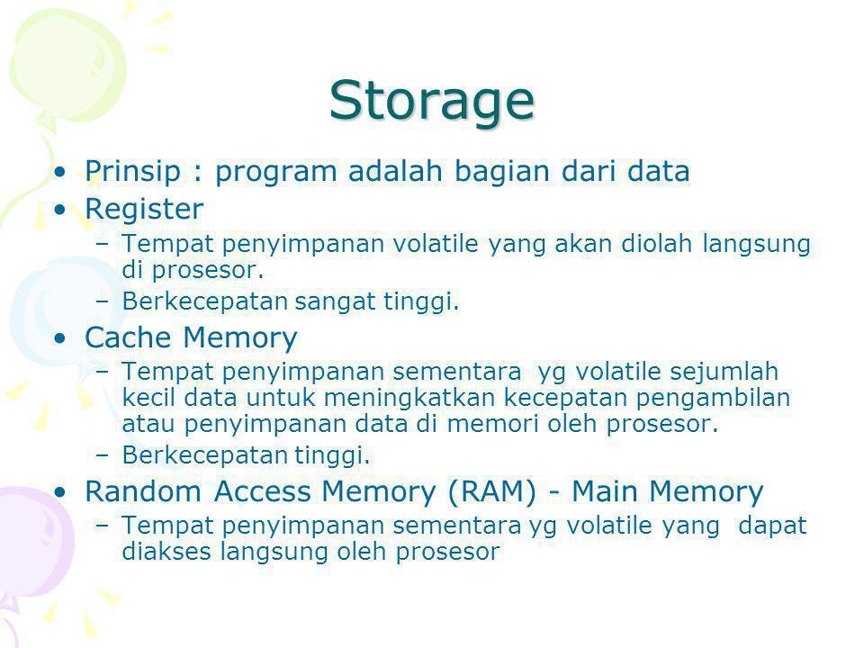 Storage Prinsip : program adalah bagian dari data Register –Tempat penyimpanan volatile yang akan diolah langsung di prosesor.