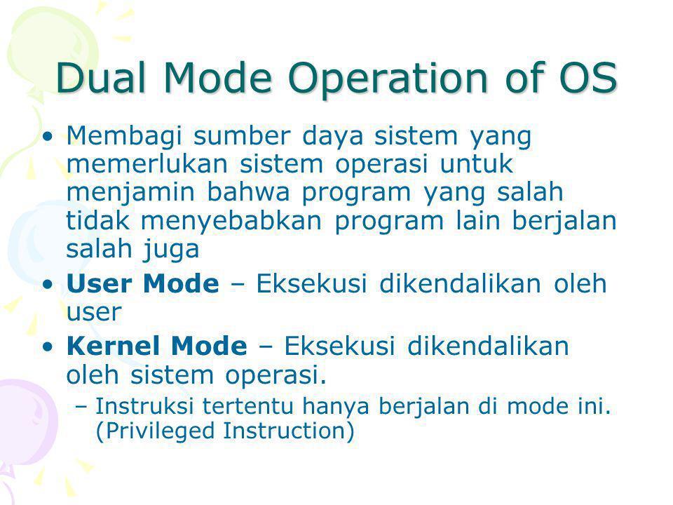Dual Mode Operation of OS Membagi sumber daya sistem yang memerlukan sistem operasi untuk menjamin bahwa program yang salah tidak menyebabkan program lain berjalan salah juga User Mode – Eksekusi dikendalikan oleh user Kernel Mode – Eksekusi dikendalikan oleh sistem operasi.